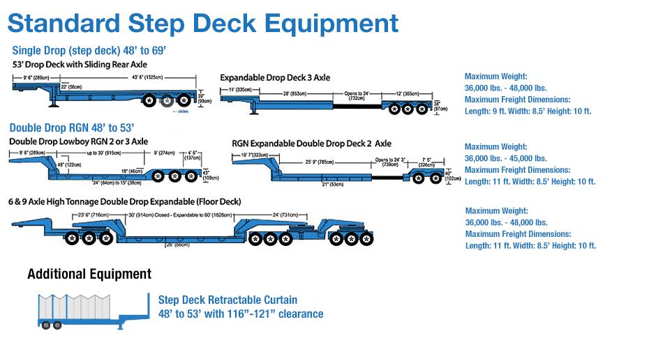 offering premier step deck drop deck trucking services